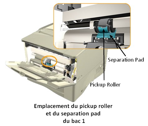Emplacement pick up roller imprimante LASER